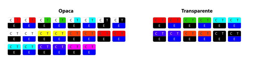 tabela2 01